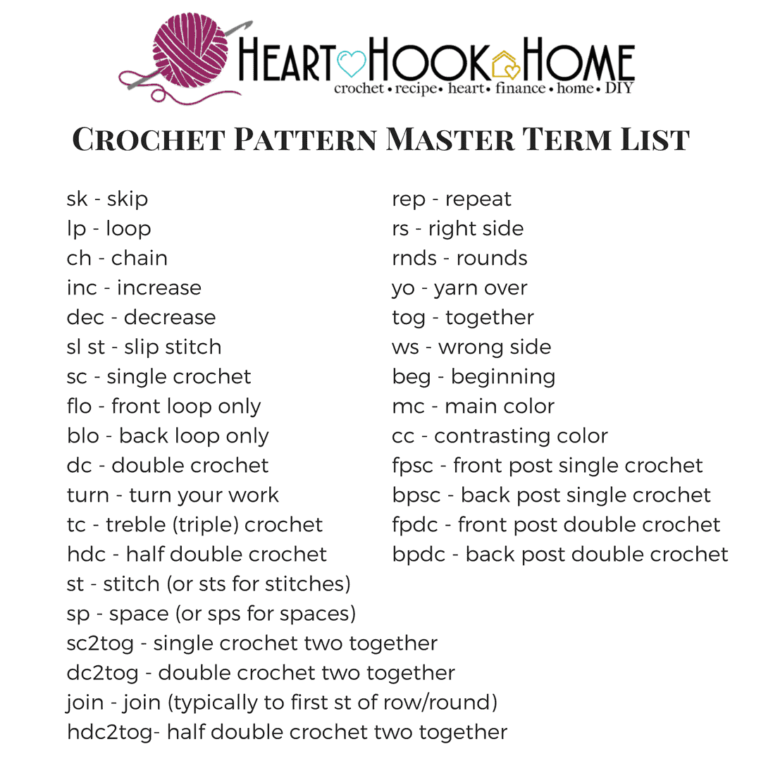 To read a crochet pattern how to read a crochet pattern pooptronica