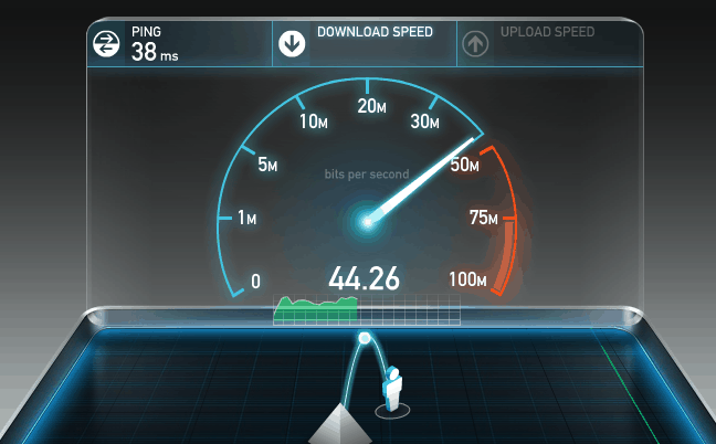 How to Check Your Internet Speed :: Are You Getting What You Pay For?