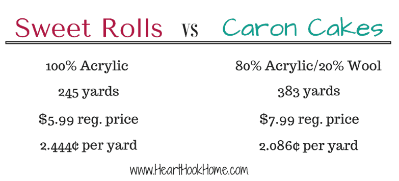 Caron Cakes vs Sweet Rolls: An Independent and 100% Honest Review